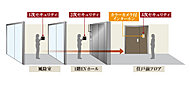 共用部の風除室と1階エレベーターホールの2ヶ所にロックの解錠が必要なオートロックシステムなどを採用しています。