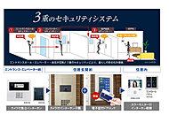 エントランスホール・エレベーター・各住戸玄関と3重のセキュリティで、室内の安全性を確保。(概念図)