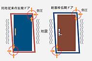 地震によりドア枠が変形し玄関ドアが開かなくなってしまう事を防ぐため、ドアとドア枠のクリアランスを大きく確保しています。(概念図)