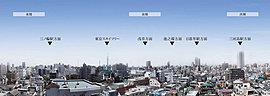 10階相当眺望写真※一部CG加工を施してあります。眺望・景観は各階・各住戸により異なります。