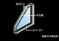 屋外の湿度変化を室内に伝えにくくするため、窓には複層ガラスを採用。ガラスの間に空気層を設けることで、断熱性を高め、結露の発生を抑制します。