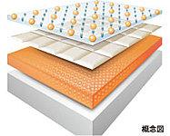 バスルームの床をキレイに、冷たさも軽減キレイサーモフロア