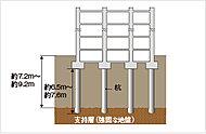 ボーリング等の地盤調査に基づいて確認した支持層(強固な地盤)に、鋼管杭27本を配置。支持地盤と建物をしっかり結びつけます。※概念図