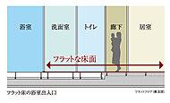 廊下と居室、水廻りなどの段差を極力なくしたフルフラット設計を採用。(玄関ドア・玄関上框、掃出し窓を除く)