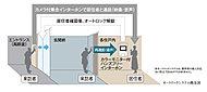 エントランス(風除室)の来訪者を各住戸のインターホンで映像と音声により確認してから解錠することができるオートロックシステムを採用。