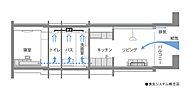 浴室換気暖房乾燥機により、住戸内の空気を24時間・低風量で換気します。