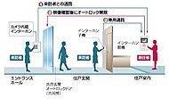建物内の自由な出入りを制限するオートロックシステムを採用しています。