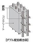 構造壁の鉄筋を二重に組み、シングル配筋よりも高い強度と耐久性を発揮するダブル配筋を採用しています。