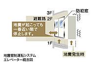 一定以上の震度をエレベーター運転中に感知した場合に、直ちに最寄り階に緊急停止する地震管制運転システムを導入しました。