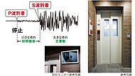 本震(S波)の数秒前に到達する初期微動(P波)を感知してエレベーターを最寄階に停止させ扉を開きます。