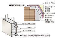 戸境壁や外壁等の厚さを十分に確保。隣戸同士や外部騒音などが伝わりにくい構造で、断熱性も考慮しました。