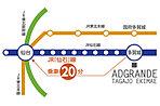 交通図(所要時間は日中平常時のもので、時間帯により多少異なります)