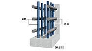 主要な壁・床の配筋は、コンクリートの中に鉄筋を配したダブル配筋を採用し、より高い耐震性を確保します(一部除く)。