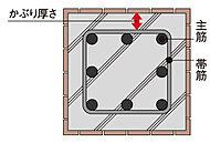 線密な地盤調査を実施して地盤の性状を解析。地中の支持地盤に向け強固な杭を構築して建物を支える杭基礎を採用。