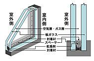 かぶり厚とは鉄筋を覆うコンクリートの厚さです。かぶり厚を充分にとることで、中性化の進行を遅らせ、耐久性を高めることができます。
