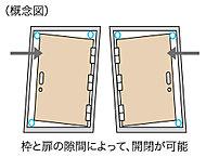 玄関扉の枠が歪んでも、枠と扉の間に設けた隙間によって扉の開放を容易にする対震ドア枠を採用。戸外へ脱出しやすくするよう配慮しました。