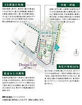 ※掲載の敷地配置イメージイラストは設計図を基に、敷地は1階を、住戸は4~6階を描き起こし合成したものです。今後、施工上の都合及び、行政官庁の指導により建物の形状・仕様・色調・植栽等に変更が生じる場合がございます。予めご了承ください。