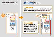 エコジョーズは、熱をムダなく使う高効率の給湯器。今まで捨てていた排熱を再利用することで、熱効率を95%にアップ。