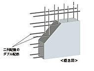 コンクリートの中に二重に鉄筋を網目状に配したダブル配筋を採用。