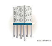 銅管巻き場所打コンクリート拡底杭を採用しており、合計7本の杭を地中約48m堅固な支持地盤の地層まで打ち込み、建物全体をしっかりと支えます。