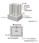 溶接閉鎖型帯筋を採用することにより、耐力的な粘り強さが増し、コンクリートの拘束力を高めることで建物の耐震性を高めます。(一部を除きます。)