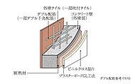 外壁にはコンクリート内に鉄筋を二重に組むダブル配筋(一部ダブル千鳥配筋)を採用。(一部MB廻り・外構等は除きます。)