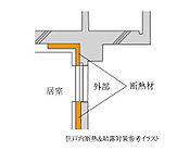 外気とふれあう外壁の壁面・柱・梁には、断熱材を吹き付けた上に、仕上げ材を貼るというきめ細かな工夫を施しました。