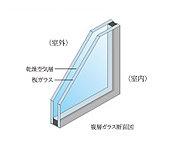 断熱性能が高いため、暖房効率が良く、ガラス面の結露を軽減します。(共用部・オーナーズフロアは除きます。)