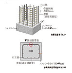 耐力的な粘り強さが増し、コンクリートの拘束力を高めることで建物の耐震性を高めます。(一部を除きます。)