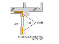 外気とふれあう外壁の壁面・柱・梁には断熱材を吹き付けています。これにより外気が室内に及ぼす影響を軽減し結露の発生を抑制します。