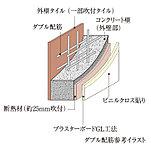 外壁には、コンクリート内に鉄筋を二重に組むダブル配筋を採用。シングル配筋に比べて高い耐久性が得られます。※一部除きます。