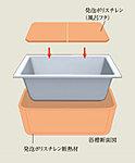 浴槽を発泡ポリスチレン断熱材でぐるっと断熱。追い焚き回数が減って光熱費も節約できます。5.5時間後でも下がる温度は2.5℃以内。