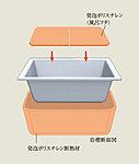 浴槽を発泡ポリスチレン断熱材でぐるっと断熱。追い焚き回数が減って光熱費も節約できます。5.5時間後でも下がる温度は約2.5℃以内