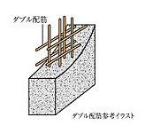 戸境壁には、コンクリート内に鉄筋を二重に組むダブル配筋を採用。シングル配筋に比べて高い耐久性が得られます。※一部除きます。