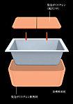 発泡ポリスチレン断熱材で断熱。5.5時間たっても温度低下は2.5度以内。沸かし直しが減らせる浴槽です。※G・H・I・Jタイプ
