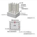 建物の耐久性において最も重要な役割を果たす構造柱には、帯筋の継手部分を溶接した溶接閉鎖型帯筋を採用しています。(一部を除きます。)