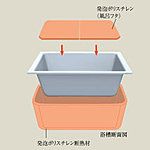 浴槽を発泡ポリスチレン断熱材でぐるっと断熱。追い炊き回数が減って光熱費も節約できます。