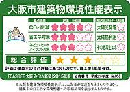 大阪市に提出する建築物総合環境計画書によって、CO2削減など4つの項目に対する取り組み度合い、建築物の環境性能を総合的に5段階で評価してます