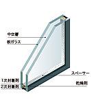 通常2枚の板ガラスをスペーサーにより一定間隔に保持し、周囲を密封して内部空気を常に乾燥状態に保った断熱性の高いガラスです。