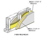 戸境壁は乾式耐火遮音壁とし、隣戸に対するプライバシーにも配慮しております。