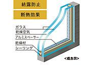 2枚のガラスの間にある空気層のおかげで冷・暖房負荷を軽減。家計にもエコにも貢献!