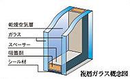 断熱効果のある「複層ガラス」を採用。省エネ効果も発揮します。※一部除く。