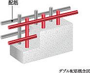 外壁や、戸境壁などには、コンクリート内の鉄筋を二重に組むダブル配筋を採用。シングル配筋よりも高い強度と耐久性を実現しています。