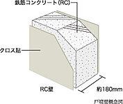 住戸間を区切る戸境壁のコンクリート厚を約180mm確保(一部除く)。遮音性とプライバシーに配慮しています。