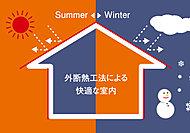 外壁材には不燃材、その裏面に空気層と断熱材を設ける外張断熱方式を採用。