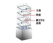 建物の構造体を支える柱には、継ぎ目を溶接して強度を高めた溶接閉鎖型コープ筋を採用することで、耐震性を高めています。