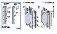 主要な戸境壁、一部外壁は鉄筋を二重に組むダブル配筋を採用し、高い構造強度と耐久性を実現します。