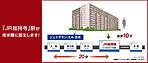 新駅をはじめ、進化する茨木3つのポイント