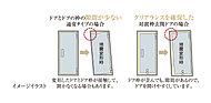 地震時の影響で玄関ドアが歪み、開閉できなくなって避難経路が遮断されることのないよう対震枠を設置。万が一の際にも開閉できるよう配慮しています。