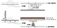 約200mm~230mmのスラブ厚(住戸間)を確保。※床暖房範囲除く ※1階住戸のスラブ厚は約180mm